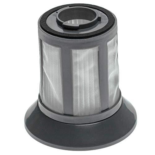 vhbw Staubsaugerfilter passend für Bomann Eco-Cyclon BS 9012 CB, BS 9022 CB Staubsauger; Filtereinsatz (Nylon- + HEPA-Filter)