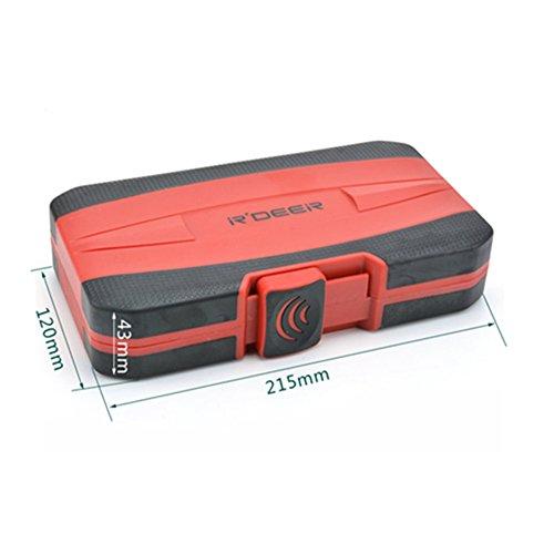 RDEER 1000V Insulated Screwdriver Set CR-V Magnetic Phillips Slotted Pozidriv Torx Screwdriver