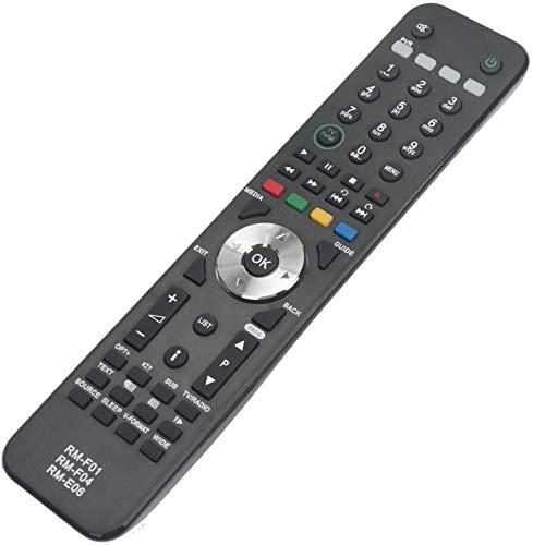 ALLIMITY RM-F04 afstandsbediening vervangt voor Humax Foxsat HDR Freesat Box RM-F04 RMF04