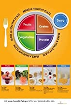 MyPlate Photo Poster