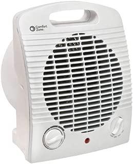 comfort zone heater warranty