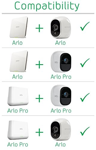 Arlo HD Wireless Home Security Camera System CCTV, Wi-Fi, Night Vision, Indoor or Outdoor, HD, Free Cloud Storage, 1…