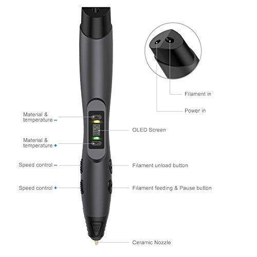 3D Stift, Tecboss 3D Pen mit LCD Anzeige, 3d Drucker Stifte für Kinder, Erwachsene, 8 Einstellbare Geschwindigkeit 3D Stifte Kit mit PLA und ABS Modus, Passt für DIY, Kritzelei, Zeichnung und Kunst & Handgefertigte Werke, Schwarz - 3