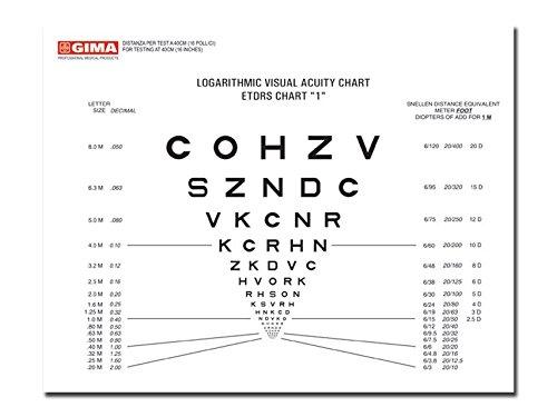 GIMA ref 31311 Mesa optométrica Sloan para la visión de cerca, 18x23cm, tabla para medir la agudeza visual, distancia de trabajo 40cm ✅
