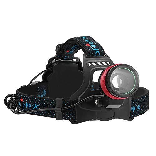 Preisvergleich Produktbild Scheinwerfer Smart Side Heat Sensing Scheinwerfer Einstellbare USB-Ladescheinwerfer Outdoor Camping Bergsteigen Scheinwerfer