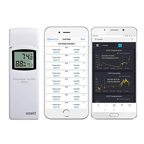 ECOWITT WiFi Weather Sensor Smart Sensor Series (1XWH31)