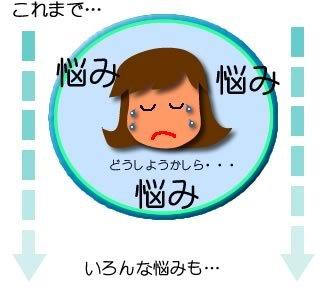 スマイルケアジャパン『Cカーブ授乳ベッドおやすみたまご』