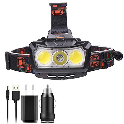lámpara de cabeza Faro cabeza de luz T6 4 Modos Faro LED Bulbs 2x 18650 Batería Carga directa Linterna Lámpara Antorcha para correr ( Body Color : 2x 800mAh battery , Emitting Color : Package B )