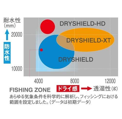 SHIMANO(シマノ)『DSベーシックスーツ(RA-027Q)』