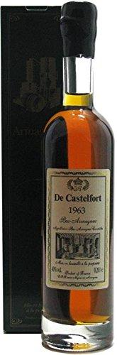 Rarität: Armagnac De Castelfort 0,2l Jahrgang 1963 inkl. Geschenkkarton