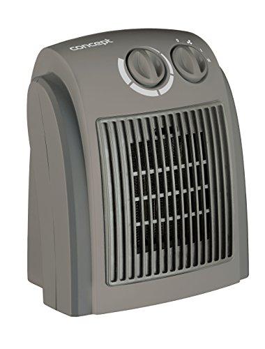 Concept Electrodomésticos VT7020 Calefactor Cerámico, 1500 W, Plástico, Gris