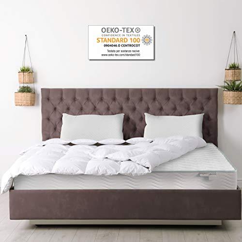 Dormir- Kit Materasso Singolo, Memory Foam, 160x190 cm, h20 cm, Eco Soft Memory, ergonomico, Comfort Accogliente, sottovuoto, Materasso Memory, 2 guanciali Memory in Regalo