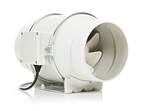 STERR – Extractor en línea con ventilador de conductos silenciosos 150-160 mm – DFA150