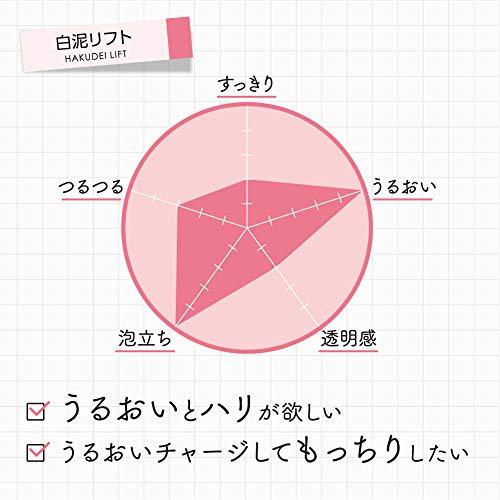 【Amazon.co.jp限定】大容量ロゼット洗顔パスタ白泥リフト180g