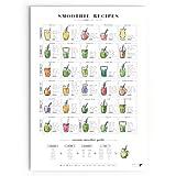 Smoothie Recipes - Bild, Smoothie Rezepte Poster