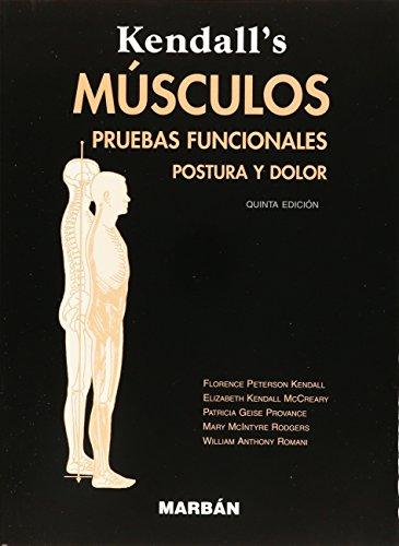 Músculos : pruebas funcionales