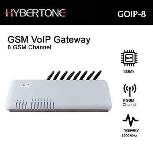 GOIP-8 GSM VoIP Gateway with External Antenna 8 GSM Channels, up to 8 SIM Cards by GOIP