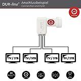 DUR-line +Ultra Quad LNB – 4 Teilnehmer weiß – mit LTE-Filter, 4-Fach, digital mit Wetterschutz, Full HD, 4K,Premium-Qualität - 3