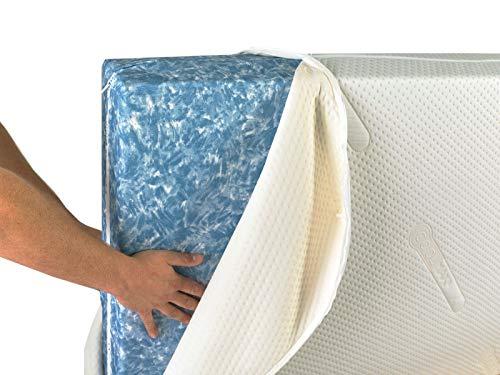 Direct Manufacturing Coolmax Sur-matelas en mousse à mémoire de forme avec fermeture Éclair – Taille Euro King Size Ikea 160 cm x 200 cm