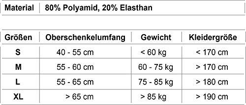 VibroShield Kompressionshose Herren | High End Compression | Funktionstight | Fitness Tight | Short Tight | Kompressionshorts | 18 Stoffstrukturen in 2-lagigem Funktionsgewebe + Kordel (blau, S) - 6