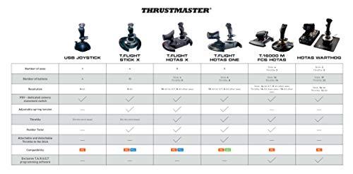 Thrustmaster T.Flight Hotas X (PS3/ PC) PC