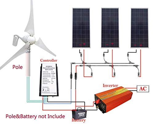 850W Wind - Solar Hybrid Power Supply System: 1400W WIND GENERATOR + 3 160 W Solar Panels + 20 A Controller + 1000 W 12 bis 220 V Off Grid Wechselrichter für Aufladen in Akku, PV Home, Boot, Caravan