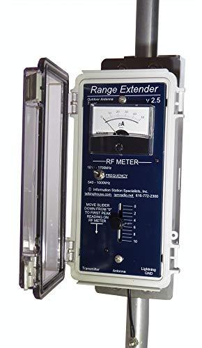 InfOspot Range Extender Outdoor Antenna and Tuner RE2.5 - boosts Range of InfOspot Talking House Transmitter