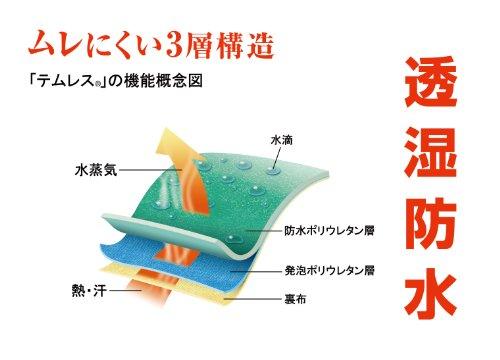 ショーワグローブ【透湿防水】No281テムレスSサイズ1双