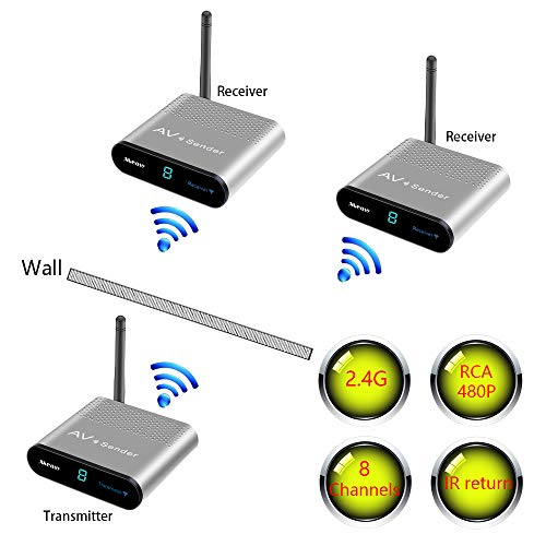 measy av230 2,4 GHz 300 m Wireless STB AV zender TV audio video zender & ontvanger set voor IPTV DVD (1 TX to 2RX)