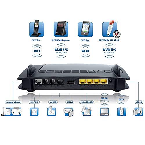 AVM Fritz!Box 7390 WLAN Router Black (VDSL/ADSL, 300 Mbit/s, DECT-Basis, Media Server)