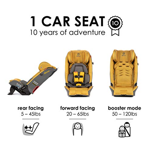 Diono Radian 3RXT All-in-One Convertible Car Seat