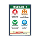 buysafetyposters.com - Food Bacteria Safety Poster In English PVC Sticker