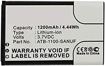 MPF Products 1200mAh High Capacity 41-500012-13, ATB-1100-SANUF Battery Replacement Compatible with RTI Pro, Pro24.i, Pro24.r, Pro24.r v2, Pro24.z Remote Control
