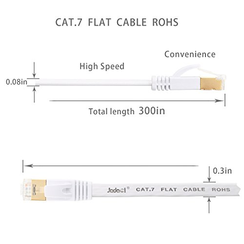 Cat 7 Ethernet Cable 25 ft Shielded - Solid Flat Internet Network Computer Patch Cord, Faster Than...