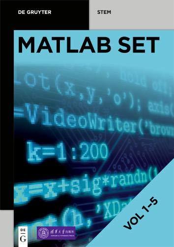 Set Matlab