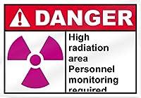 金属レリーフインチ、高放射線エリアの人員監視が必要な危険サイン、カフェバーパブホームビール装飾工芸品のための鉄の絵画ヴィンテージ壁の装飾