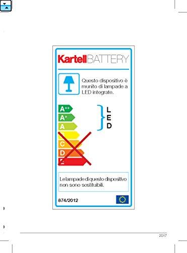 Kartell 09140B4