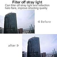 カラーフィルター 小米科技Mijia小型カメラ38ミリメートルUVプロテクションレンズフィルター用 (Color : Black)
