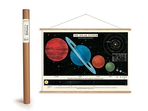 Vintage Poster Set mit Holzleisten (Rahmen) und Schnur zum Aufhängen, Motiv Sonnensystem