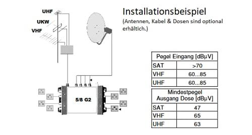 TechniSat TECHNISWITCH 5/8 G2 - Multischalter (Verteiler für Satellitensignale, für bis zu 8 Teilnehmer, 100m Entfernung überbrückbar, incl. Netzeil - mit und ohne Netzteil nutzbar) blau/gelb