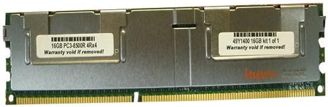 16GB 1X16GB PC3L-8500 CL7 ECC DDR3 1066MHZ LP RDIM