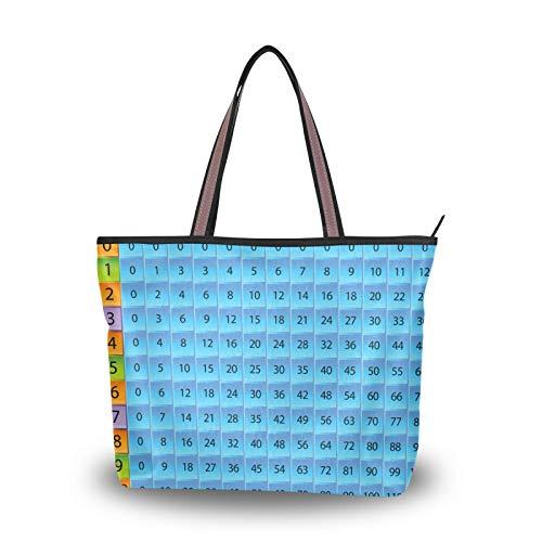 NaiiaN Geldbörse Shopping Multiplikation Tisch Einkaufstasche Umhängetaschen Leichter Gurt für Frauen Mädchen Damen Student Handtaschen