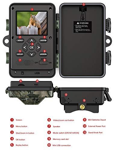 Victure Wildkamera HC300 20MP Erfahrungen & Preisvergleich