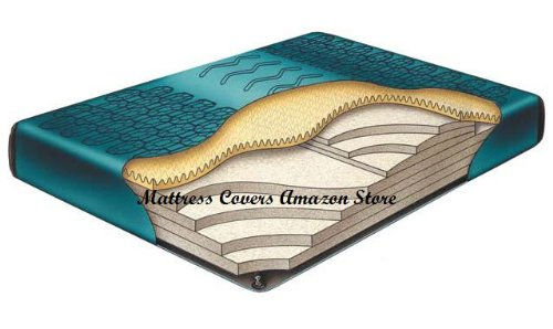 California King Comfort Supreme Waveless Waterbed Mattress