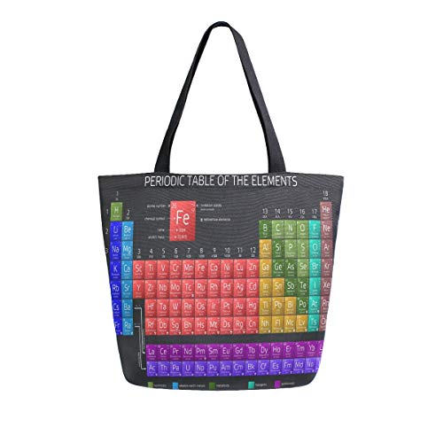 AHYLCL - Bolsa de lona para mesa periódica, reutilizable, grande, multiusos, para trabajo, escuela, compras, al aire libre