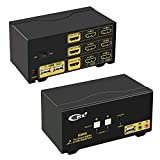 CKL Triple Monitor HDMI KVM Switch 2 Port with Audio and USB 2.0 HUB, PC Monitor Keyboard Mouse Switcher Box Mirrored or Extended Display 4K@30Hz for Computers and Laptops CKL-923HUA