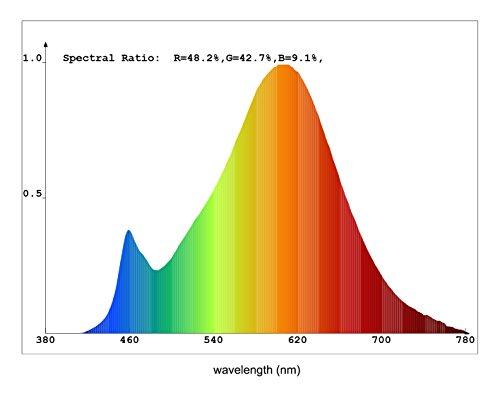 LED FACTORY 6W E14 LED Lampen 480lm Warmweiß, Ersatz für 60W Glühlampen, 2800K, 120° Abstrahlwinkel, LED Birnen, LED Leuchtmittel, 6er Pack - 6