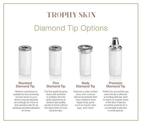 Trophy Skin Options
