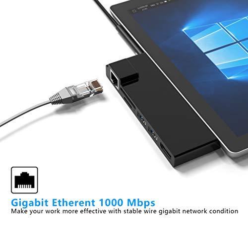 Rytaki Surface Pro 5//6 Concentrador USB de con Puerto Ethernet 1000M 2 Puertos USB 3.0 Lector de Tarjetas SD//Micro SD Adaptador de LAN para Surface Pro 2017//2018【Versi/ón actualizada】 4K HDMI