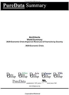Architects World Summary: 2020 Economic Crisis Impact on Revenues & Financials by Country (PureData World Summary)